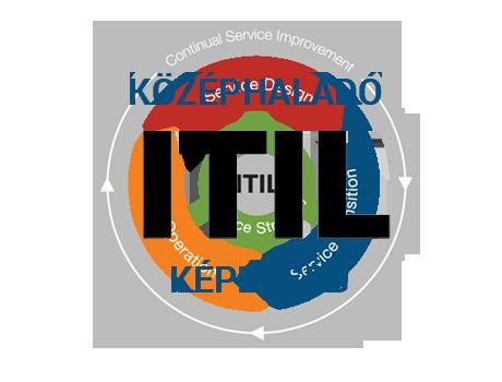 ITIL középhaladó (képesség)